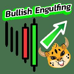 bullish price patterns
