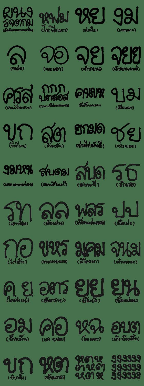 「Thai Alphabets Acronym 3」のLINEスタンプ一覧