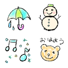 Emoji on everyday use